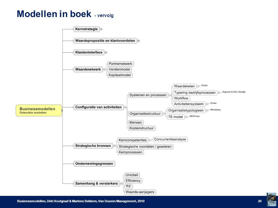 Modellen in boek - vervolg Businessmodellen, Dirk Houtgraaf & Marleen Bekkers, Van Duuren Management, 201020