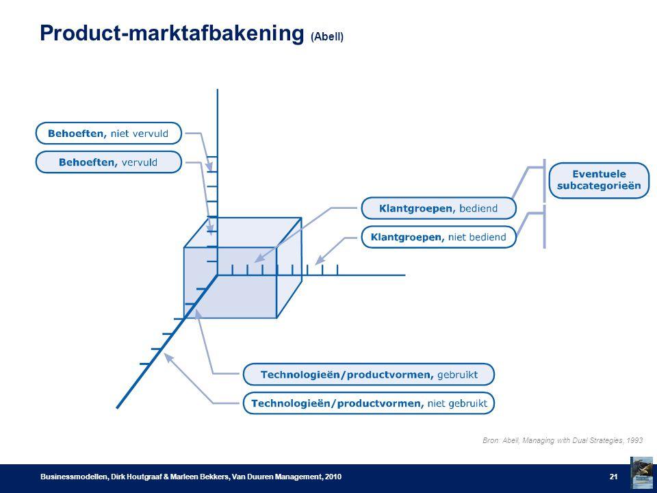 Product-marktafbakening (Abell) Businessmodellen, Dirk Houtgraaf & Marleen Bekkers, Van Duuren Management, 201021 Bron: Abell, Managing with Dual Strategies, 1993