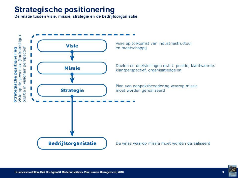 Strategische positionering De relatie tussen visie, missie, strategie en de bedrijfsorganisatie Businessmodellen, Dirk Houtgraaf & Marleen Bekkers, Va