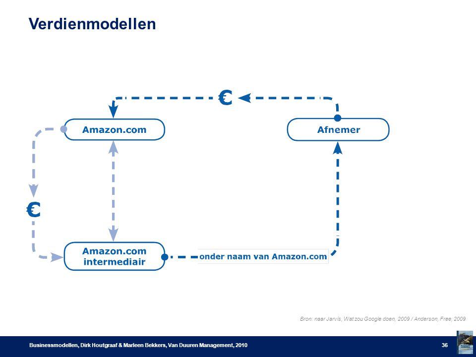 Verdienmodellen Businessmodellen, Dirk Houtgraaf & Marleen Bekkers, Van Duuren Management, 201036 Bron: naar Jarvis, Wat zou Google doen, 2009 / Anderson, Free, 2009