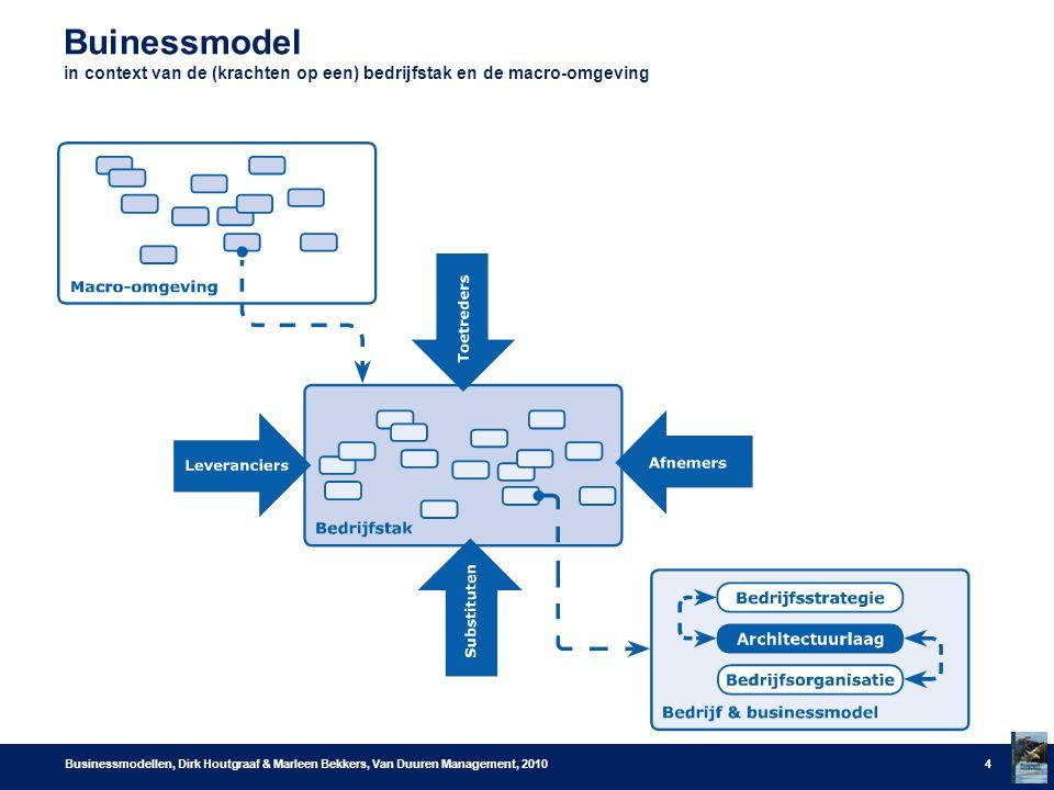 Buinessmodel in context van de (krachten op een) bedrijfstak en de macro-omgeving Businessmodellen, Dirk Houtgraaf & Marleen Bekkers, Van Duuren Management, 20104