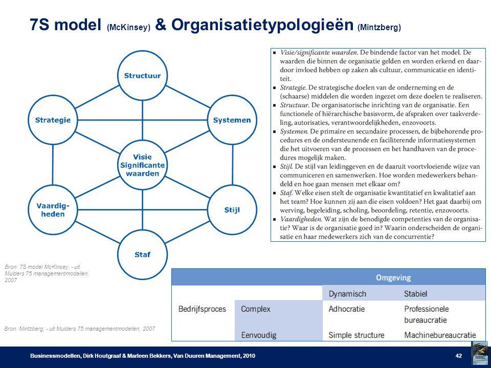 7S model (McKinsey) & Organisatietypologieën (Mintzberg) Businessmodellen, Dirk Houtgraaf & Marleen Bekkers, Van Duuren Management, 201042 Bron: Mintzberg, - uit Mulders 75 managementmodellen, 2007 Bron: 7S model McKinsey, - uit Mulders 75 managementmodellen, 2007