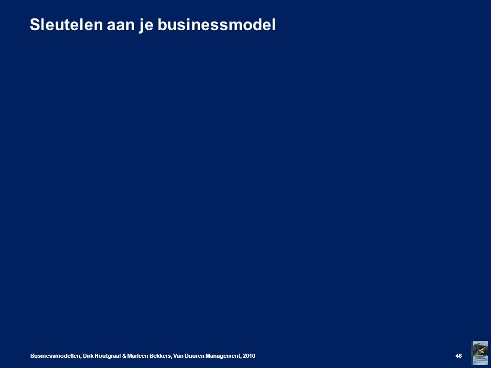 Sleutelen aan je businessmodel Businessmodellen, Dirk Houtgraaf & Marleen Bekkers, Van Duuren Management, 201046