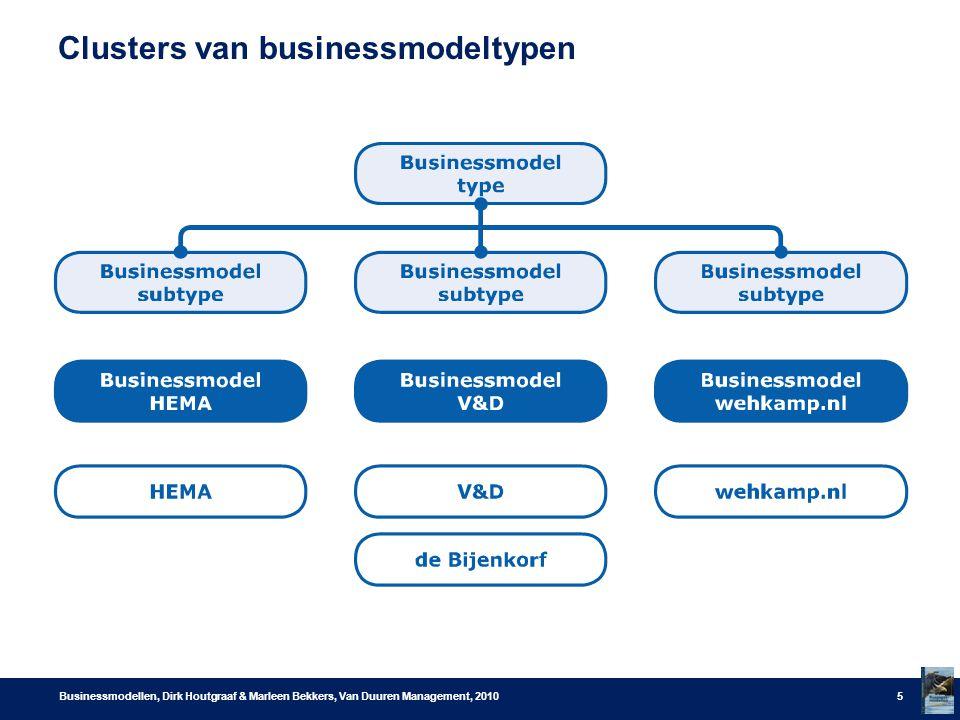 Clusters van businessmodeltypen Businessmodellen, Dirk Houtgraaf & Marleen Bekkers, Van Duuren Management, 20105