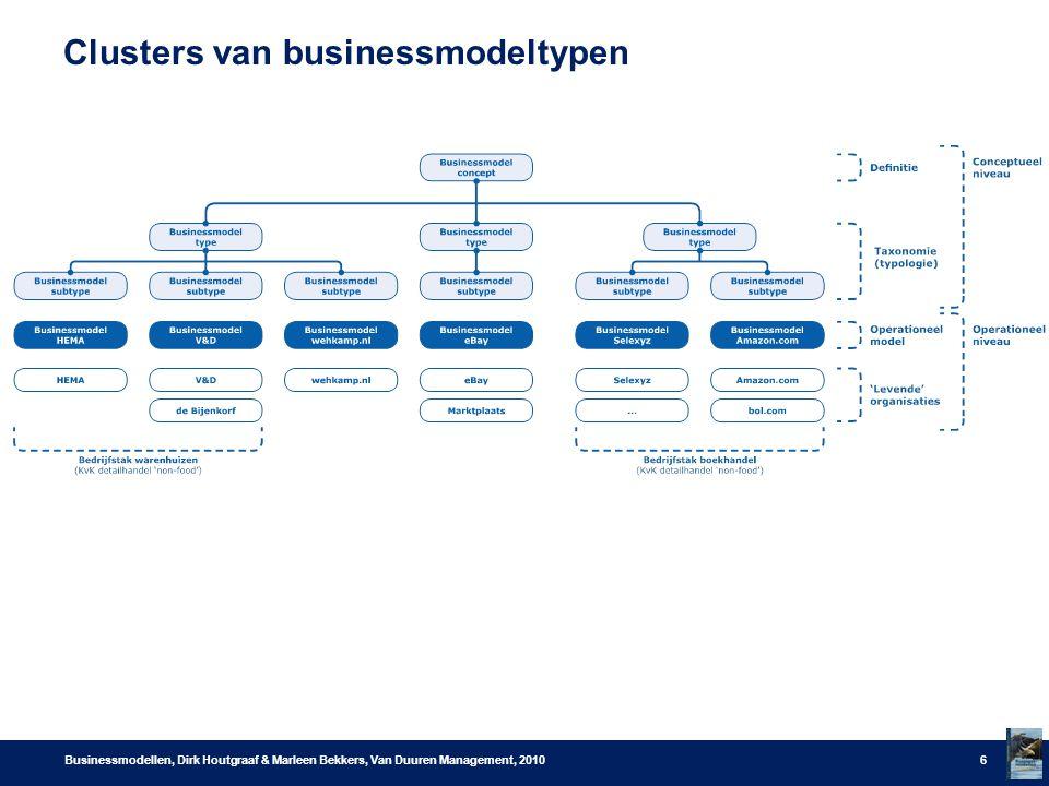 Clusters van businessmodeltypen Businessmodellen, Dirk Houtgraaf & Marleen Bekkers, Van Duuren Management, 20106