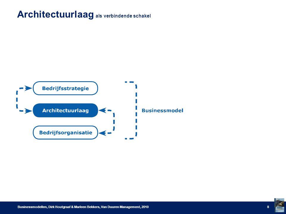 Architectuurlaag als verbindende schakel Businessmodellen, Dirk Houtgraaf & Marleen Bekkers, Van Duuren Management, 20108