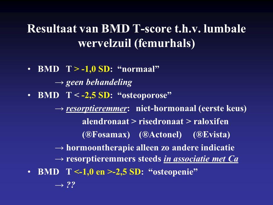 """Resultaat van BMD T-score t.h.v. lumbale wervelzuil (femurhals) •BMD T > -1,0 SD: """"normaal"""" → geen behandeling •BMD T < -2,5 SD: """"osteoporose"""" → resor"""