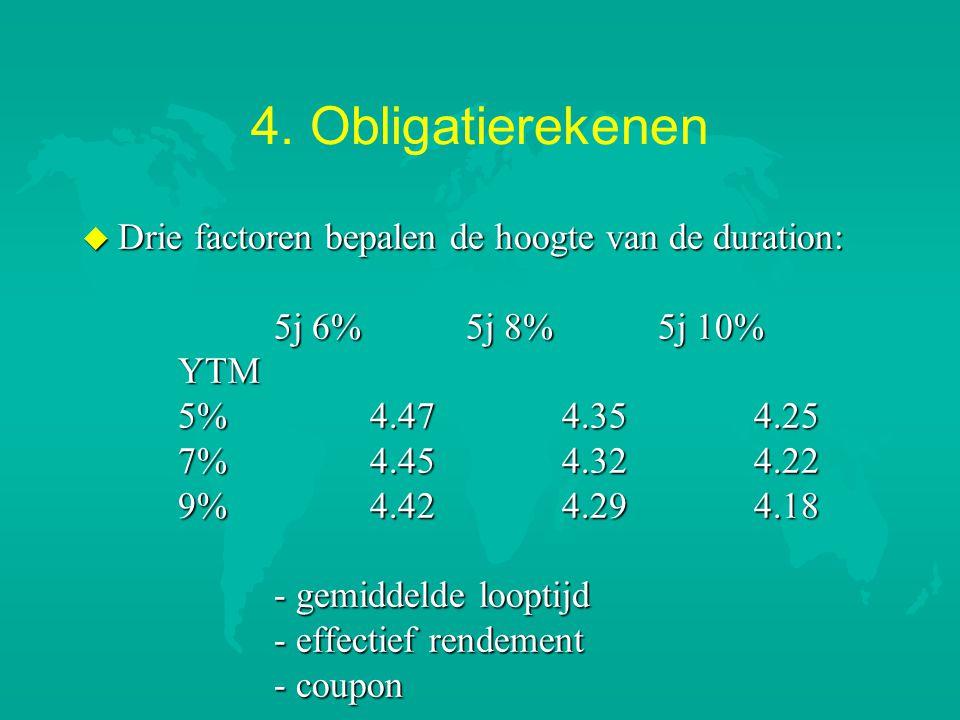 4. Obligatierekenen u Drie factoren bepalen de hoogte van de duration: 5j 6%5j 8%5j 10% YTM 5%4.474.354.25 7%4.454.324.22 9%4.424.294.18 - gemiddelde