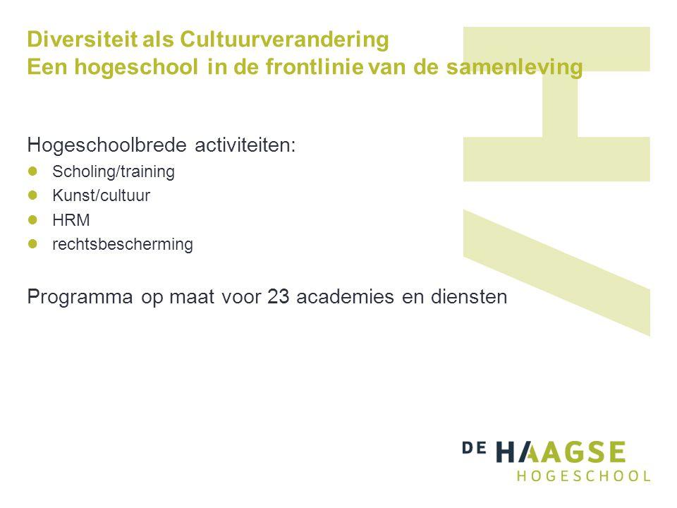 Diversiteit als Cultuurverandering Een hogeschool in de frontlinie van de samenleving Hogeschoolbrede activiteiten:  Scholing/training  Kunst/cultuu
