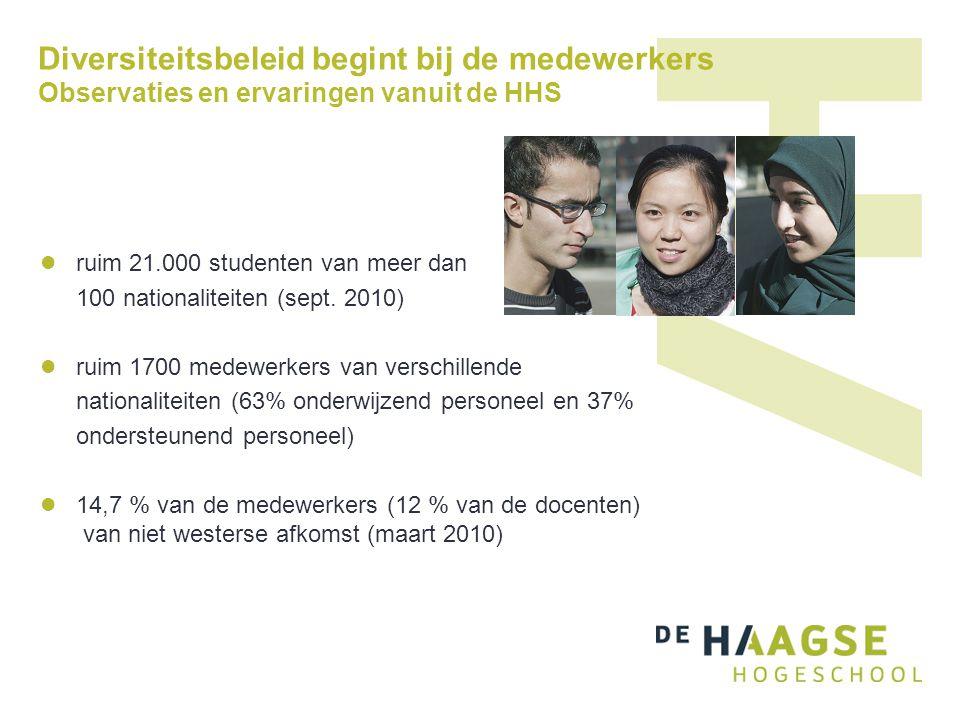 Diversiteitsbeleid begint bij de medewerkers Observaties en ervaringen vanuit de HHS  ruim 21.000 studenten van meer dan 100 nationaliteiten (sept. 2