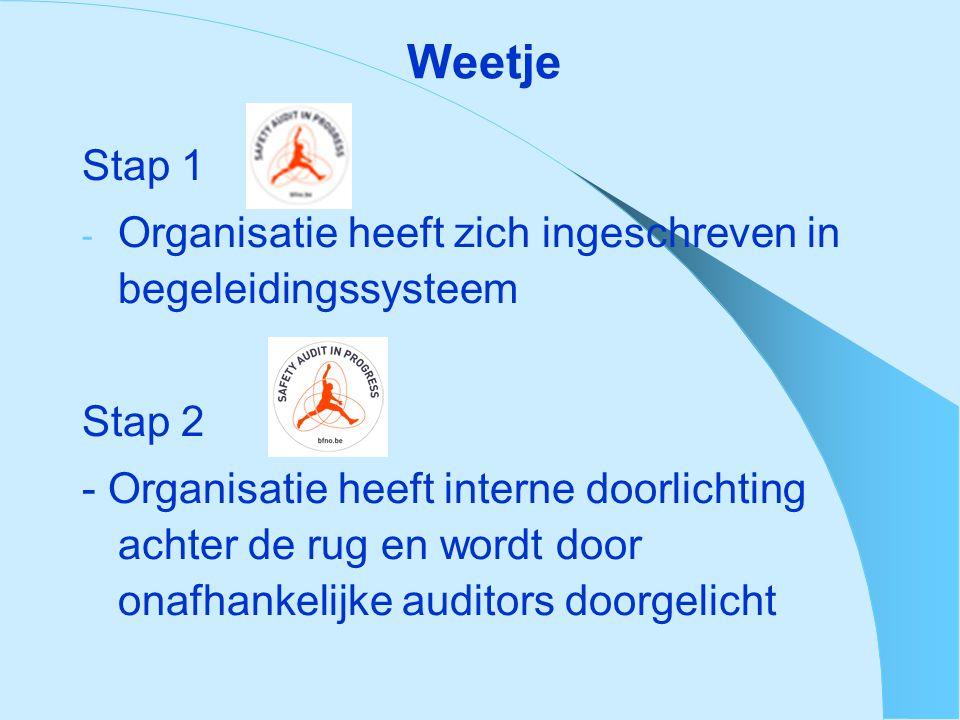 Weetje Stap 1 - Organisatie heeft zich ingeschreven in begeleidingssysteem Stap 2 - Organisatie heeft interne doorlichting achter de rug en wordt door