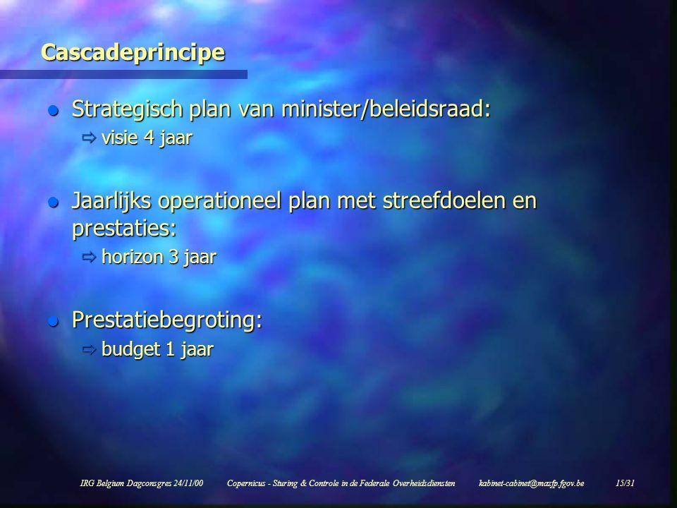 IRG Belgium Dagconsgres 24/11/00Copernicus - Sturing & Controle in de Federale Overheidsdiensten kabinet-cabinet@mazfp.fgov.be 15/31 Cascadeprincipe l Strategisch plan van minister/beleidsraad:  visie 4 jaar l Jaarlijks operationeel plan met streefdoelen en prestaties:  horizon 3 jaar l Prestatiebegroting:  budget 1 jaar