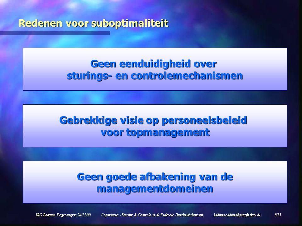 IRG Belgium Dagconsgres 24/11/00Copernicus - Sturing & Controle in de Federale Overheidsdiensten kabinet-cabinet@mazfp.fgov.be 29/31 Basisprincipes interne controle: toekomst RechtmatigheidEfficiëntie RechtszekerheidEffectiviteit RechtsgelijkheidZuinigheid Risico-aversOndernemend Interne controle = het bereiken van de van de FOD