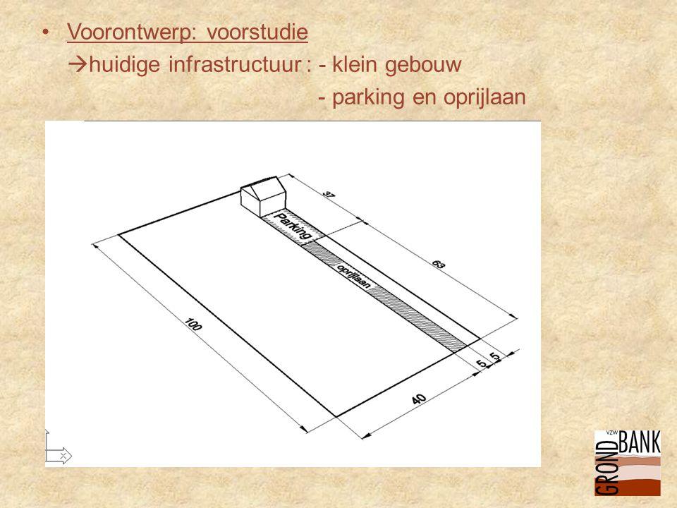 •Voorontwerp: voorstudie  huidige infrastructuur : - klein gebouw - parking en oprijlaan