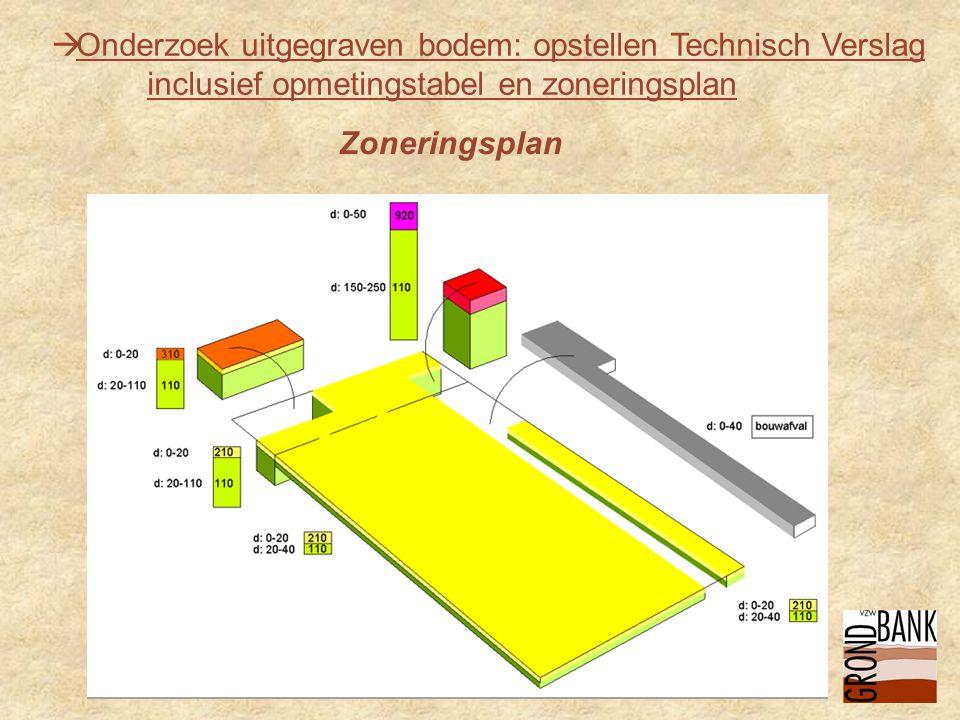  Onderzoek uitgegraven bodem: opstellen Technisch Verslag inclusief opmetingstabel en zoneringsplan Zoneringsplan