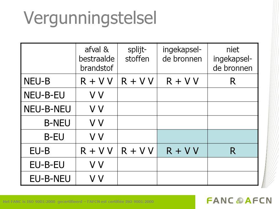 Vergunningstelsel afval & bestraalde brandstof splijt- stoffen ingekapsel- de bronnen niet ingekapsel- de bronnen NEU-BR + V V R NEU-B-EUV NEU-B-NEUV