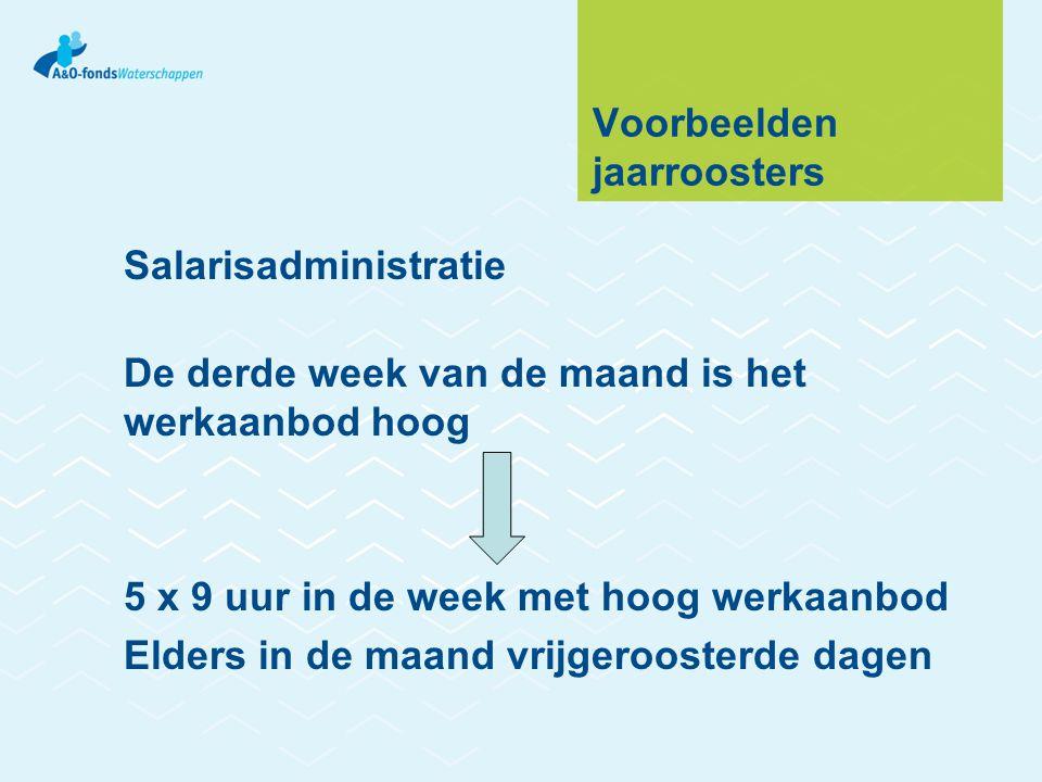 Voorbeelden jaarroosters Salarisadministratie De derde week van de maand is het werkaanbod hoog 5 x 9 uur in de week met hoog werkaanbod Elders in de
