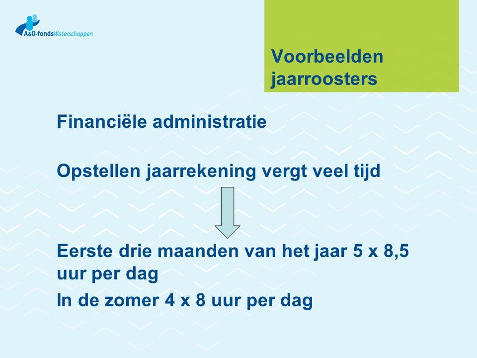 Voorbeelden jaarroosters Financiële administratie Opstellen jaarrekening vergt veel tijd Eerste drie maanden van het jaar 5 x 8,5 uur per dag In de zo