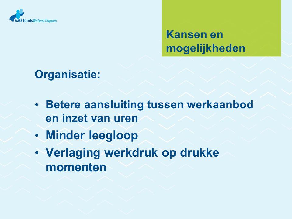 Kansen en mogelijkheden Organisatie: • Betere aansluiting tussen werkaanbod en inzet van uren • Minder leegloop • Verlaging werkdruk op drukke momente