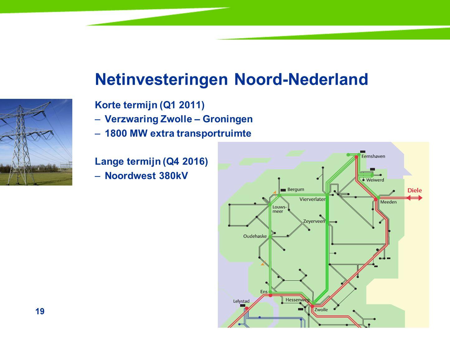 19 Netinvesteringen Noord-Nederland Korte termijn (Q1 2011) –Verzwaring Zwolle – Groningen –1800 MW extra transportruimte Lange termijn (Q4 2016) –Noo