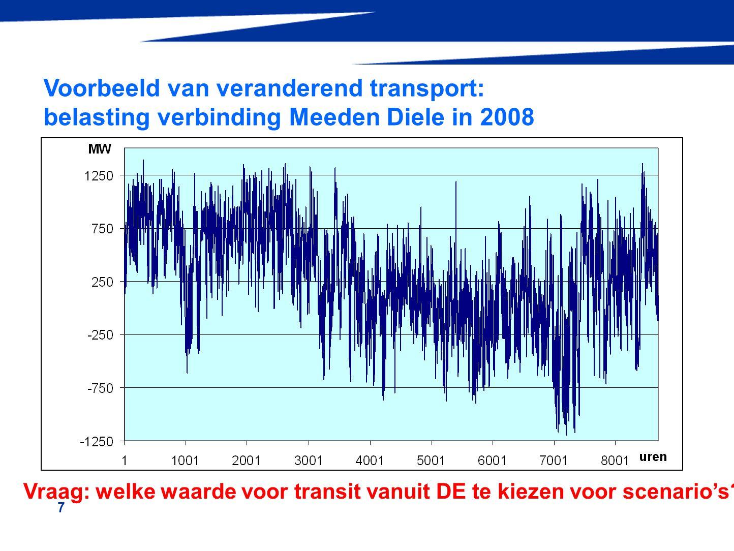 7 Voorbeeld van veranderend transport: belasting verbinding Meeden Diele in 2008 Vraag: welke waarde voor transit vanuit DE te kiezen voor scenario's?