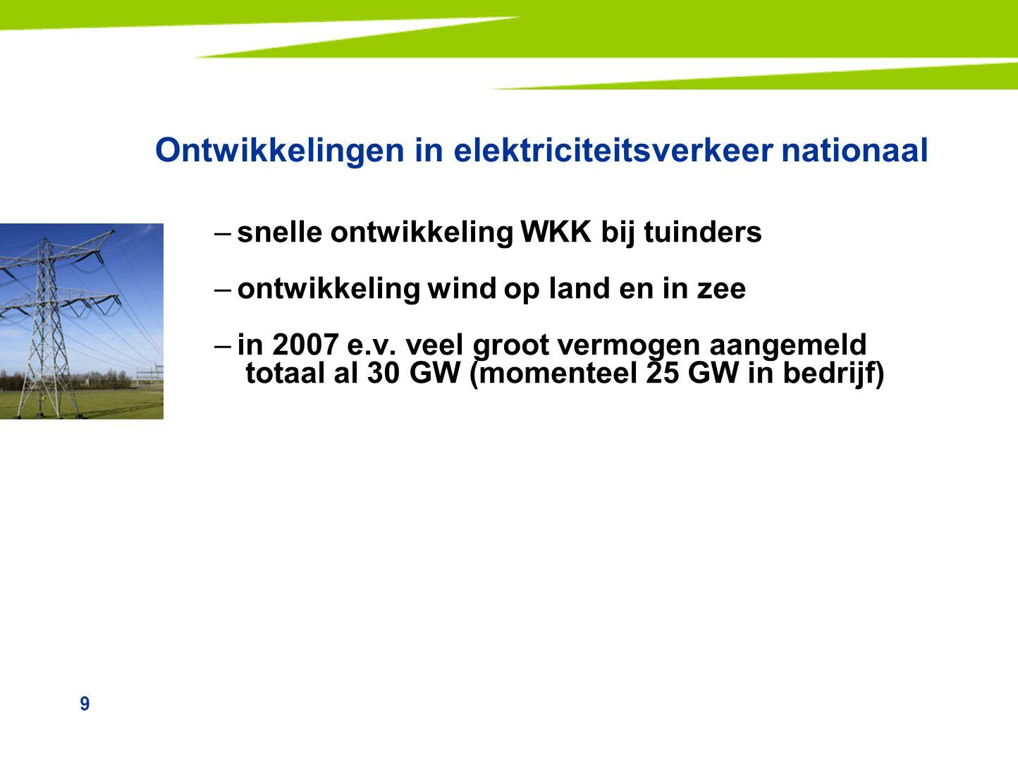 9 Ontwikkelingen in elektriciteitsverkeer nationaal –snelle ontwikkeling WKK bij tuinders –ontwikkeling wind op land en in zee –in 2007 e.v. veel groo