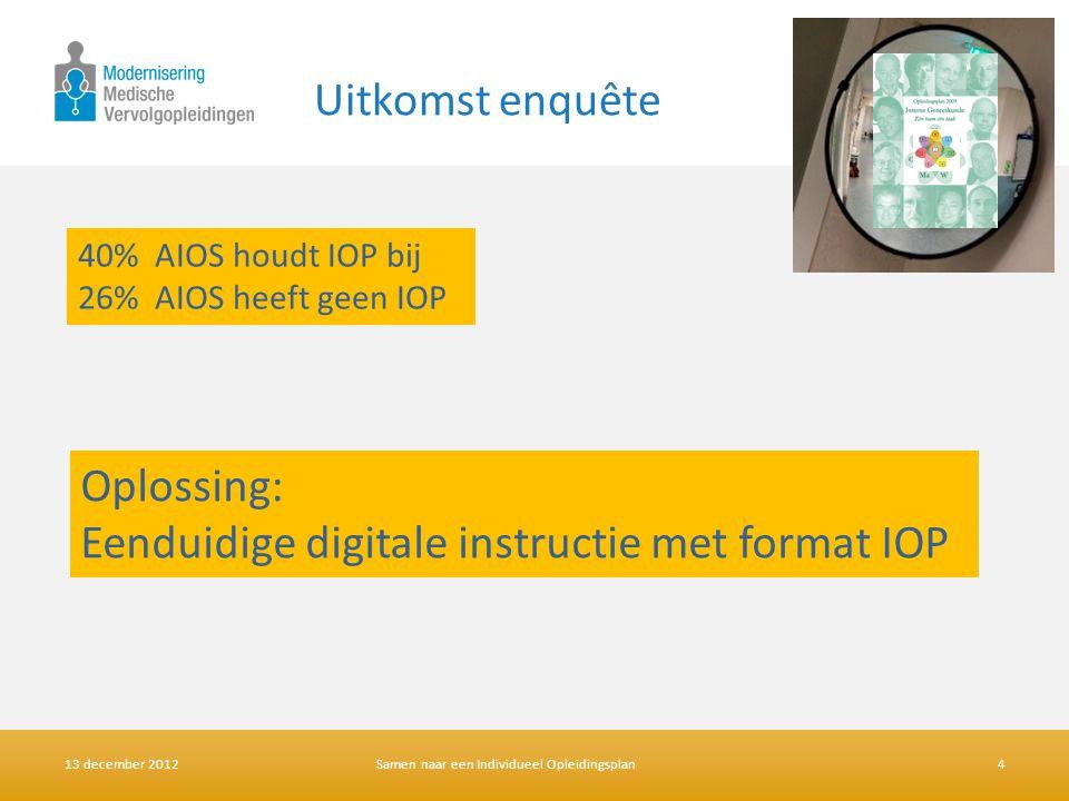 Uitkomst enquête 13 december 20124 Oplossing: Eenduidige digitale instructie met format IOP Samen naar een Individueel Opleidingsplan 40% AIOS houdt I