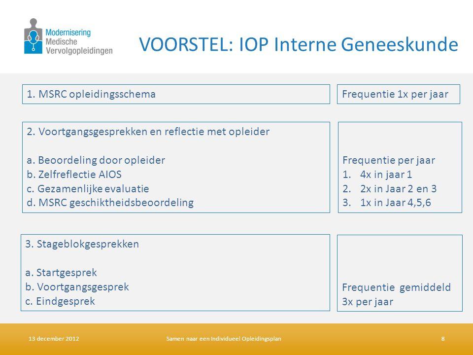 VOORSTEL: IOP Interne Geneeskunde 13 december 2012Samen naar een Individueel Opleidingsplan8 2. Voortgangsgesprekken en reflectie met opleider a. Beoo