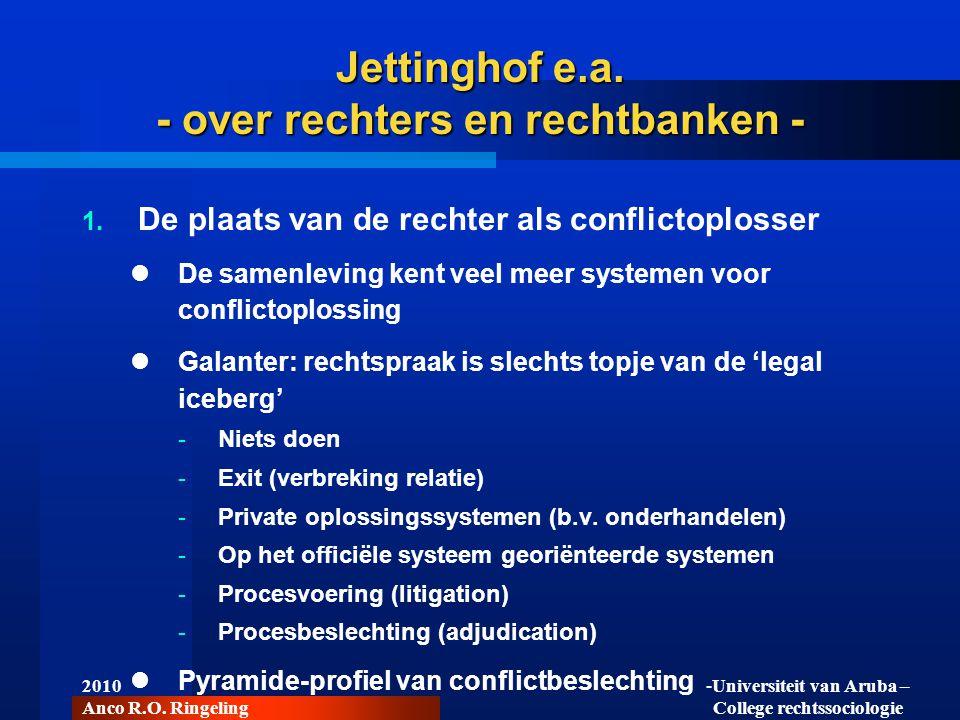 2010 Anco R.O. Ringeling -Universiteit van Aruba – College rechtssociologie Jettinghof e.a. - over rechters en rechtbanken -  De plaats van de recht