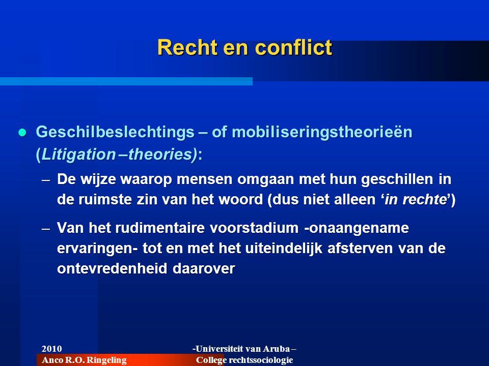 2010 Anco R.O. Ringeling -Universiteit van Aruba – College rechtssociologie Recht en conflict  Geschilbeslechtings – of mobiliseringstheorieën (Litig