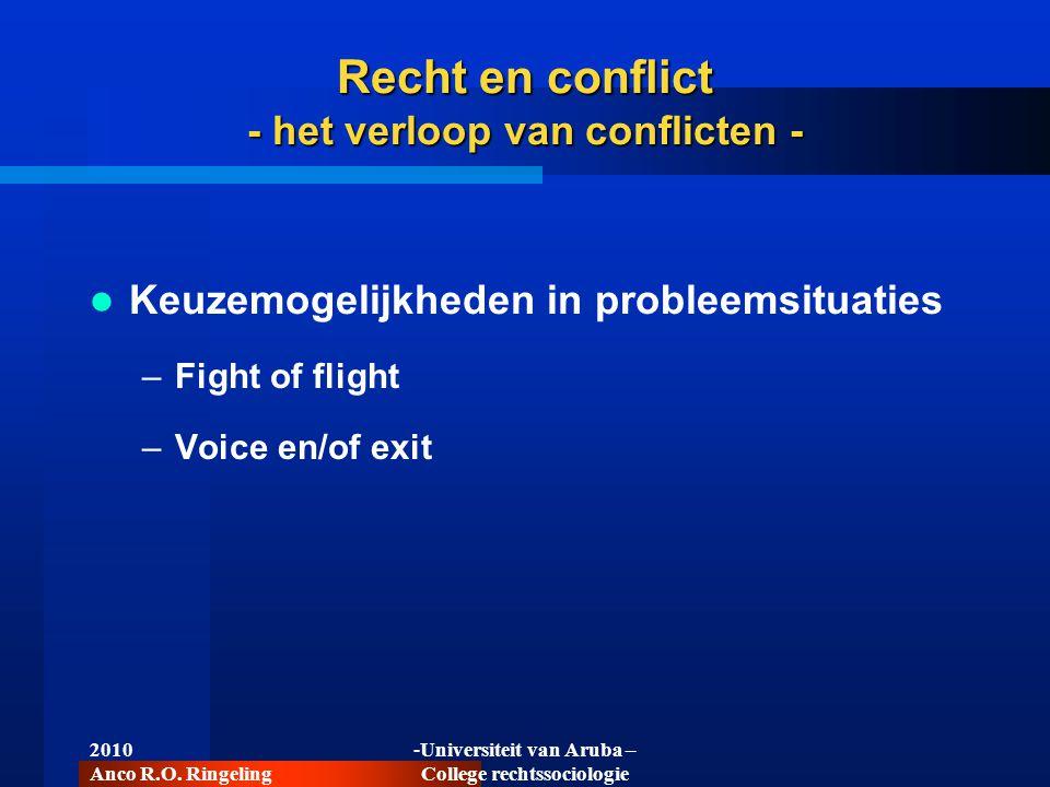 2010 Anco R.O. Ringeling -Universiteit van Aruba – College rechtssociologie Recht en conflict - het verloop van conflicten -  Keuzemogelijkheden in p