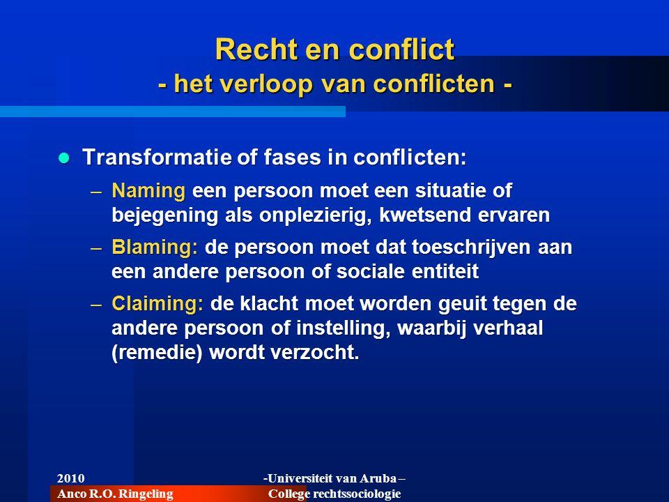 2010 Anco R.O. Ringeling -Universiteit van Aruba – College rechtssociologie Recht en conflict - het verloop van conflicten -  Transformatie of fases