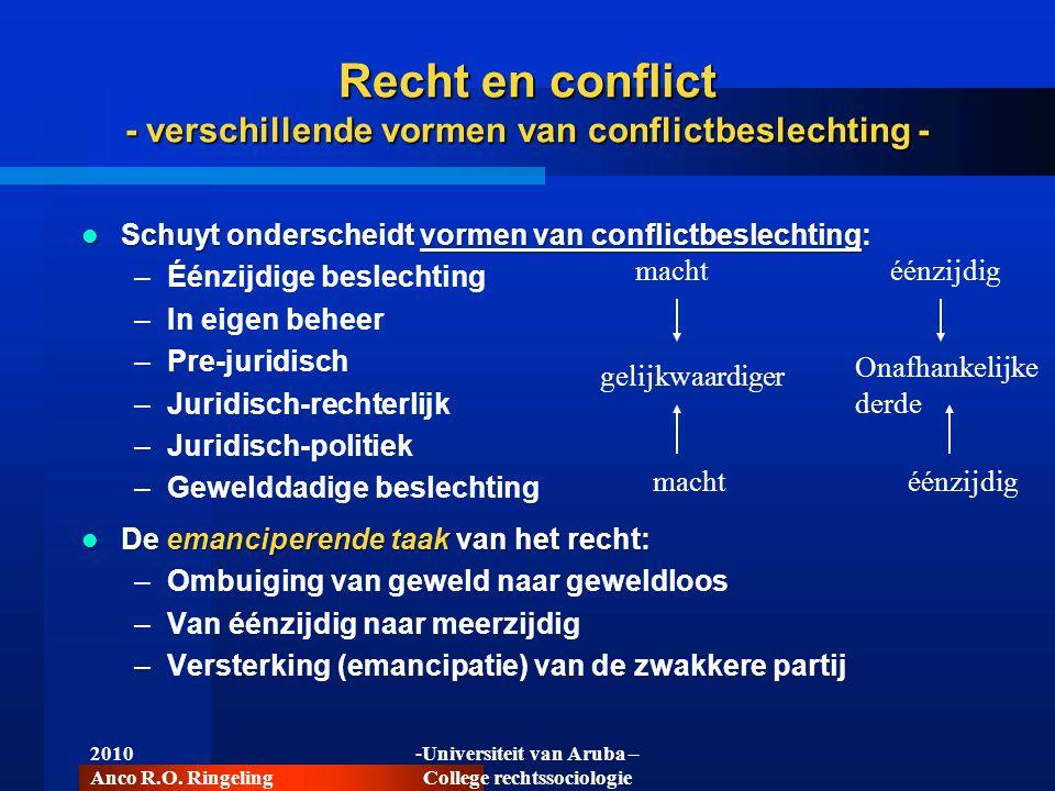 2010 Anco R.O. Ringeling -Universiteit van Aruba – College rechtssociologie Recht en conflict - verschillende vormen van conflictbeslechting -  Schuy