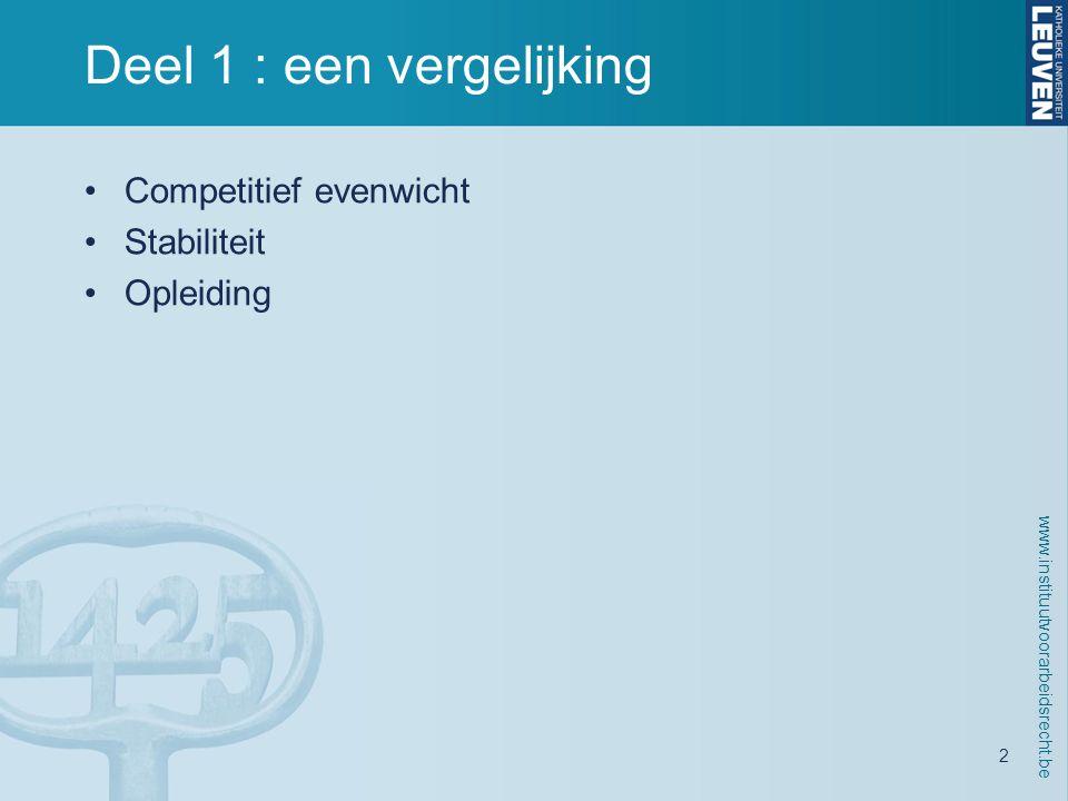 www.instituutvoorarbeidsrecht.be 2 Deel 1 : een vergelijking •Competitief evenwicht •Stabiliteit •Opleiding