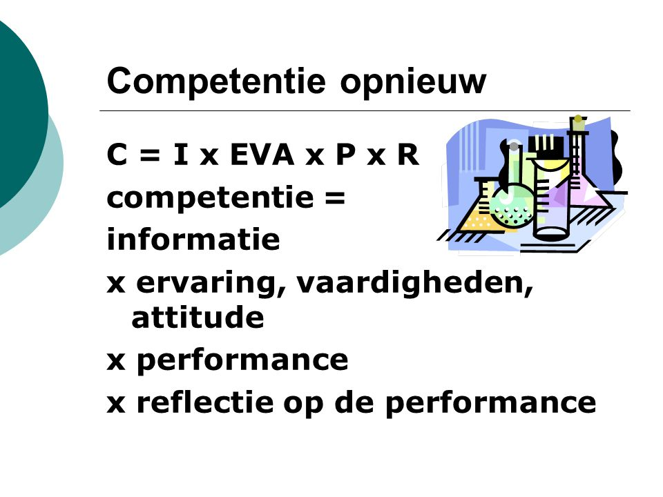 C = I x EVA x P x R competentie = informatie x ervaring, vaardigheden, attitude x performance x reflectie op de performance Competentie opnieuw