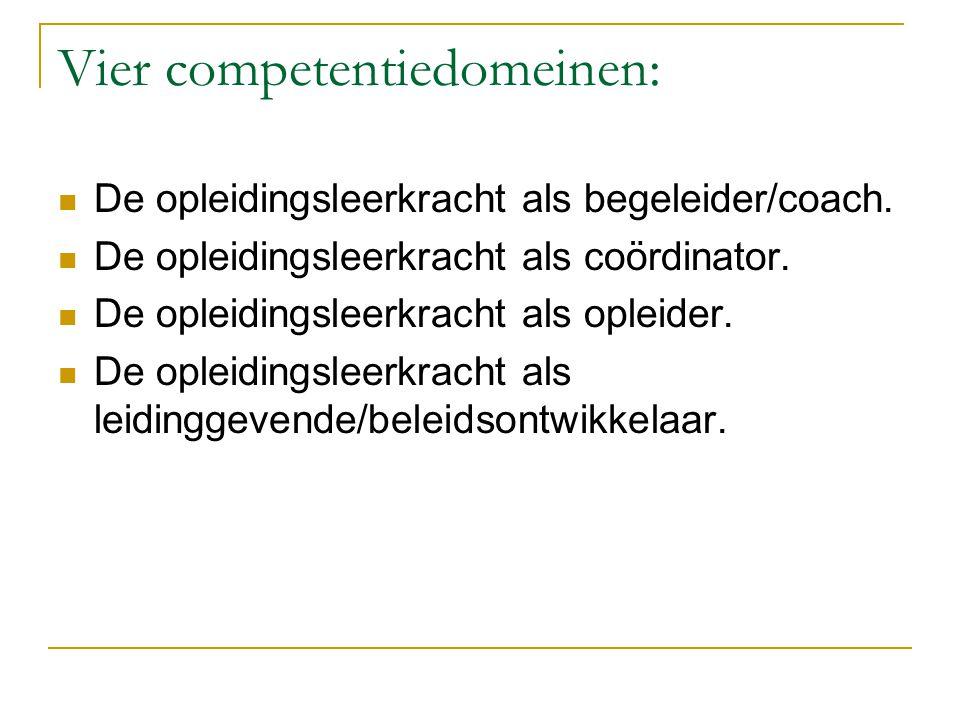 Vier competentiedomeinen:  De opleidingsleerkracht als begeleider/coach.  De opleidingsleerkracht als coördinator.  De opleidingsleerkracht als opl