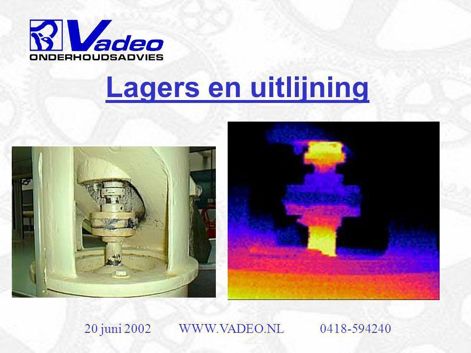 20 juni 2002WWW.VADEO.NL0418-594240 Warmtewisselaars