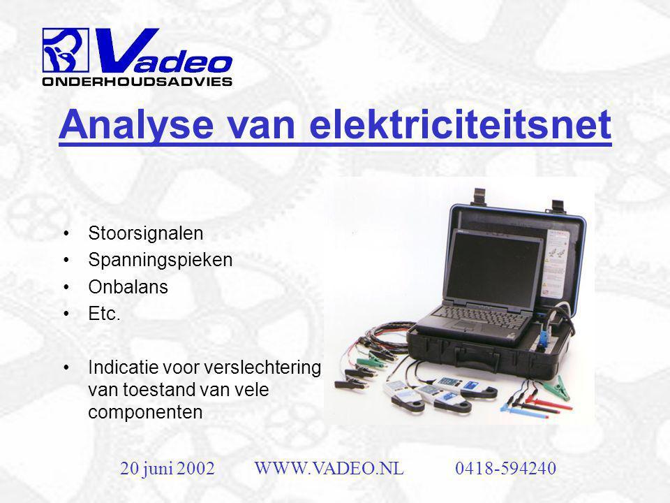 20 juni 2002WWW.VADEO.NL0418-594240 Continue ultrasoon wanddiktemeting