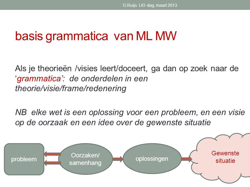 basis grammatica van ML MW Als je theorieën /visies leert/doceert, ga dan op zoek naar de 'grammatica': de onderdelen in een theorie/visie/frame/redenering NB elke wet is een oplossing voor een probleem, en een visie op de oorzaak en een idee over de gewenste situatie probleem Oorzaken/ samenhang oplossingen Gewenste situatie G.Ruijs LIO dag, maart 2013