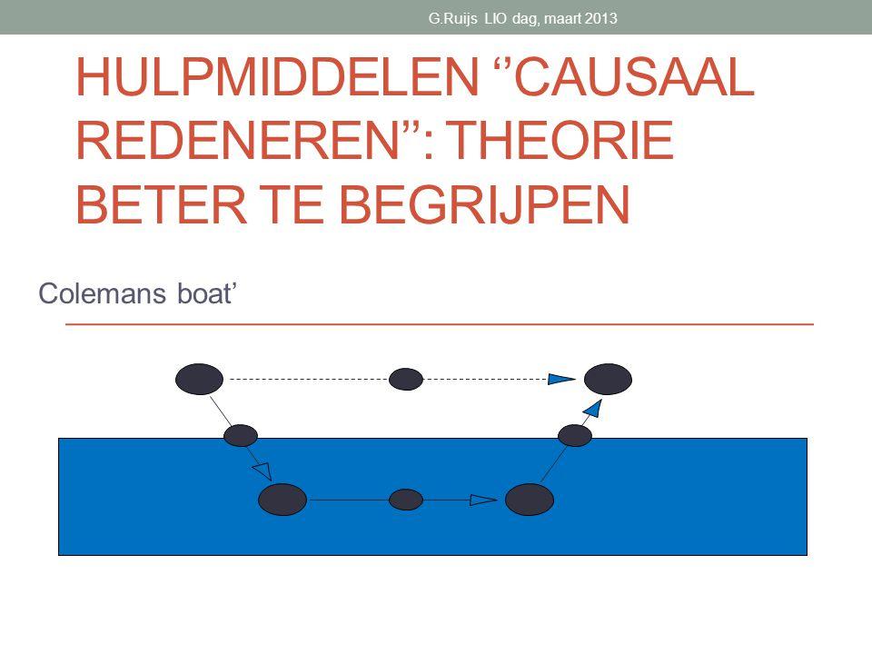 HULPMIDDELEN ''CAUSAAL REDENEREN'': THEORIE BETER TE BEGRIJPEN Colemans boat' G.Ruijs LIO dag, maart 2013