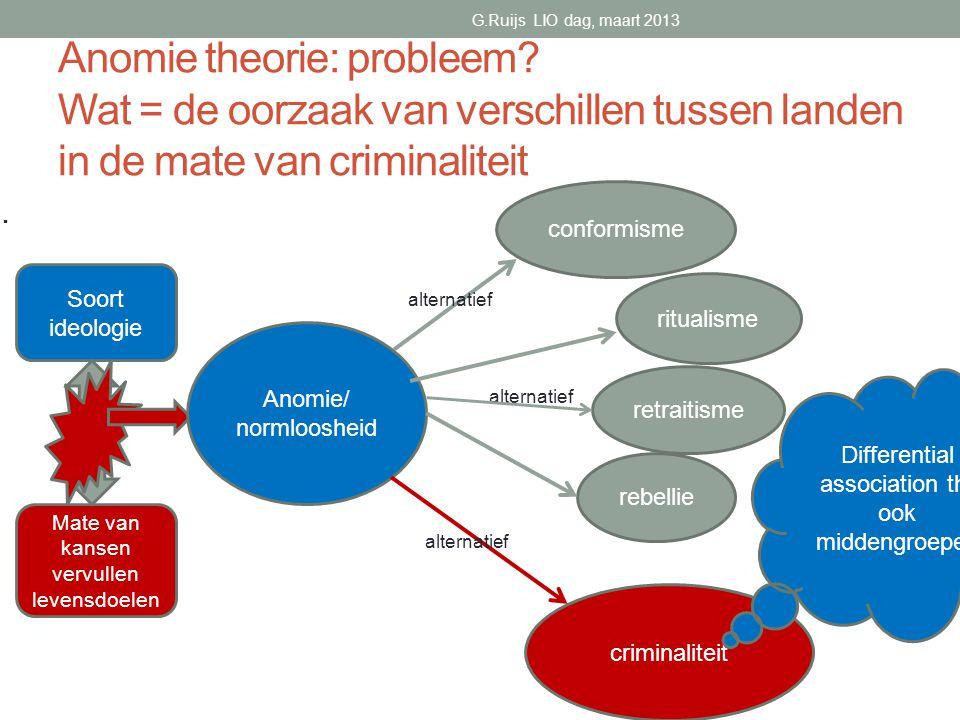 Anomie theorie: probleem.