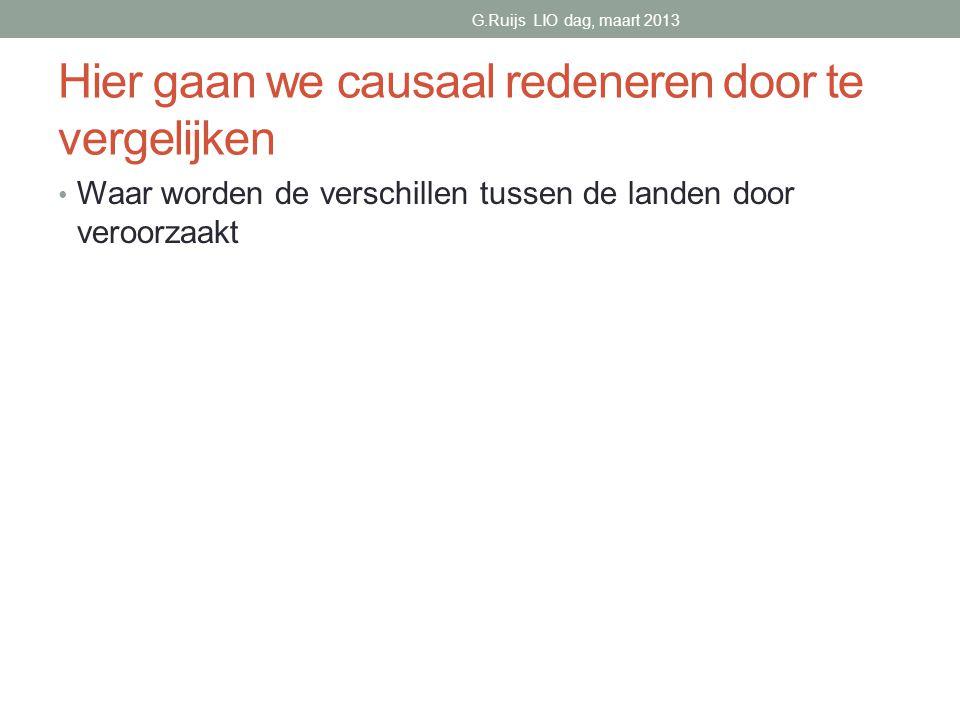 Hier gaan we causaal redeneren door te vergelijken • Waar worden de verschillen tussen de landen door veroorzaakt G.Ruijs LIO dag, maart 2013