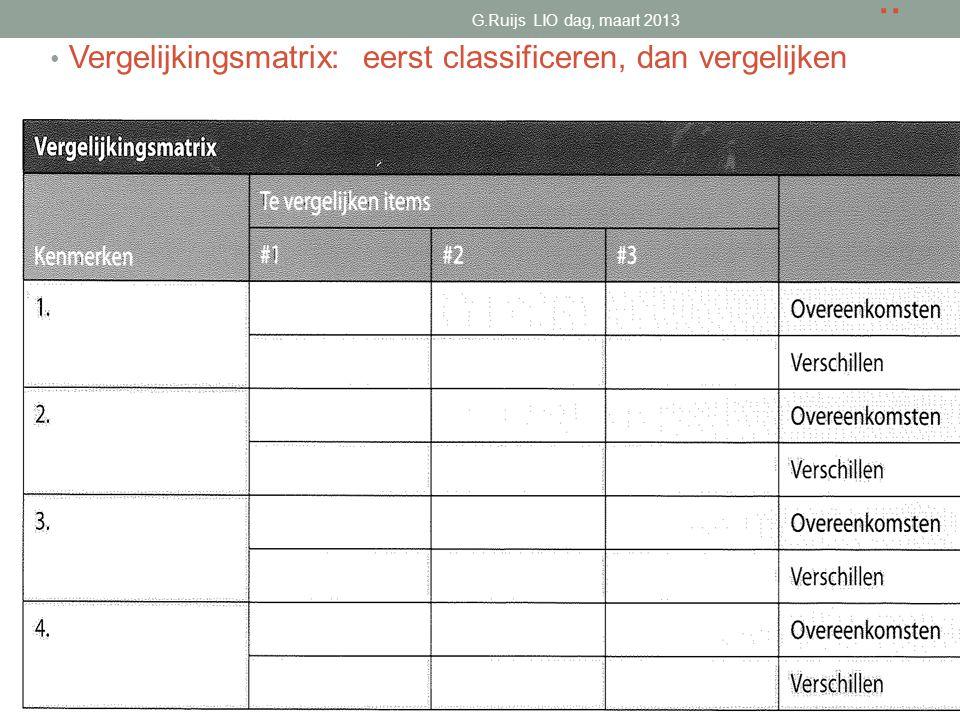 .. • Vergelijkingsmatrix: eerst classificeren, dan vergelijken G.Ruijs LIO dag, maart 2013