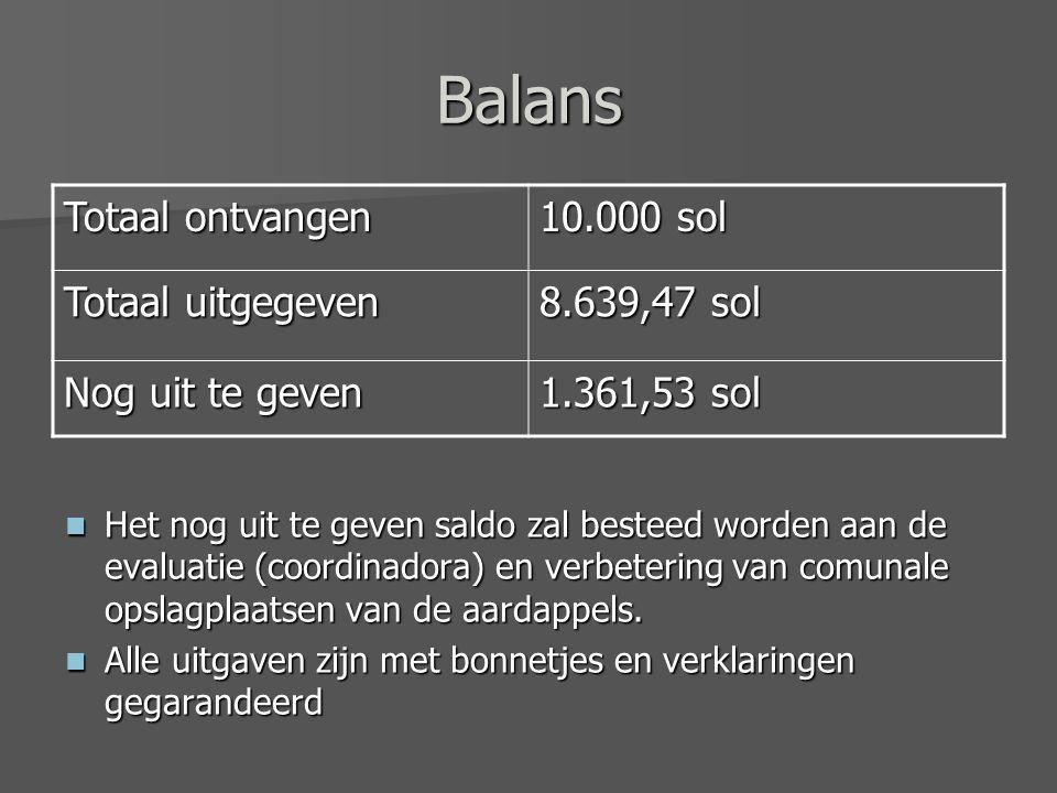 Balans Totaal ontvangen 10.000 sol Totaal uitgegeven 8.639,47 sol Nog uit te geven 1.361,53 sol  Het nog uit te geven saldo zal besteed worden aan de evaluatie (coordinadora) en verbetering van comunale opslagplaatsen van de aardappels.