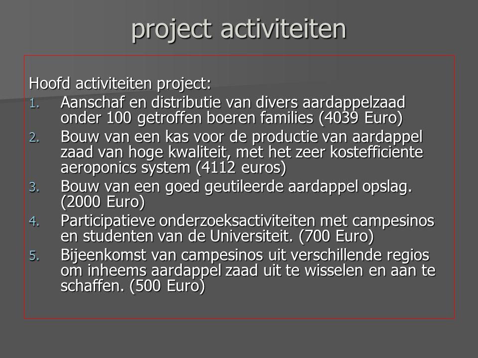 project activiteiten Hoofd activiteiten project: 1.