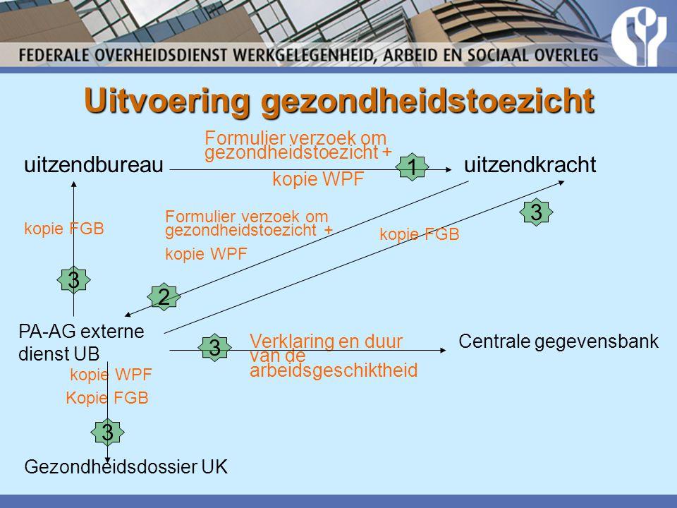 Uitvoering gezondheidstoezicht uitzendbureauuitzendkracht Verklaring en duur van de arbeidsgeschiktheid PA-AG externe dienst UB Formulier verzoek om g