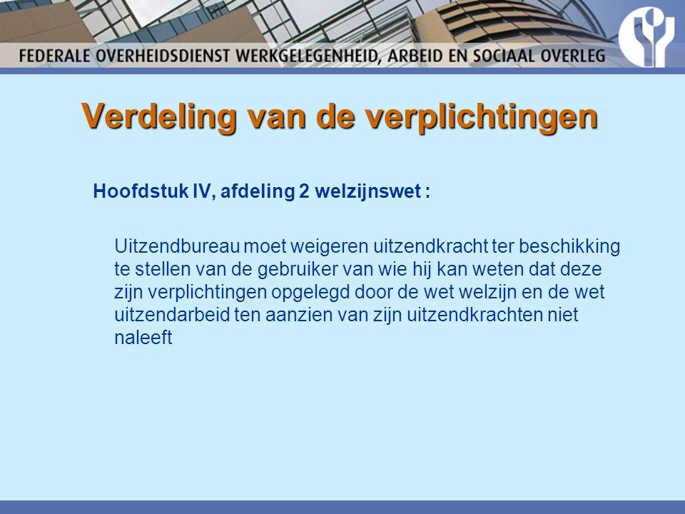 Hoofdstuk IV, afdeling 2 welzijnswet : Uitzendbureau moet weigeren uitzendkracht ter beschikking te stellen van de gebruiker van wie hij kan weten dat
