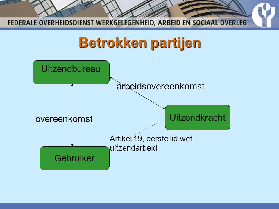 Betrokken partijen Uitzendbureau Gebruiker Uitzendkracht arbeidsovereenkomst overeenkomst Artikel 19, eerste lid wet uitzendarbeid