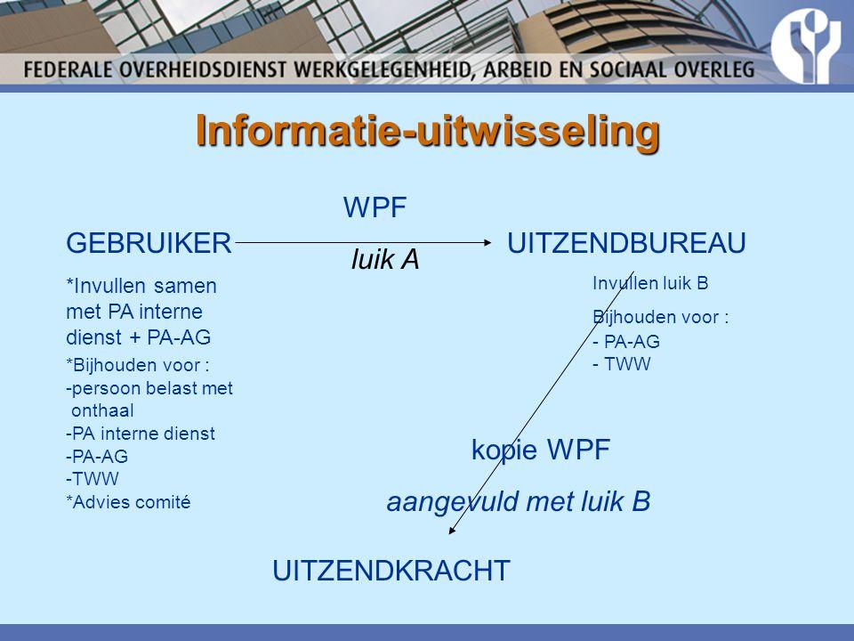Informatie-uitwisseling GEBRUIKER *Invullen samen met PA interne dienst + PA-AG *Bijhouden voor : -persoon belast met onthaal -PA interne dienst -PA-AG -TWW *Advies comité UITZENDBUREAU Invullen luik B Bijhouden voor : - PA-AG - TWW WPF luik A UITZENDKRACHT kopie WPF aangevuld met luik B