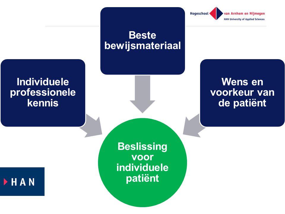 21 Beslissing voor individuele patiënt Individuele professionele kennis Beste bewijsmateriaal Wens en voorkeur van de patiënt